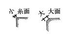 糸面(取)