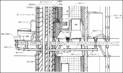 住戸配管断面(1)