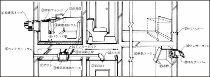 住戸配管断面(2)